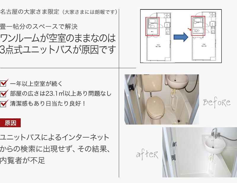 ワンルームが空室のままなのは3点式ユニットバスが原因です